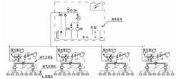 单线-多区式油气润滑系统