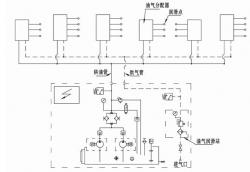 单线卸压式油气润滑系统