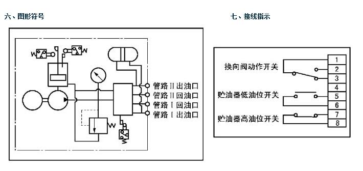 昌邑drb-j系列电动润滑泵(10mpa)-电动干油泵